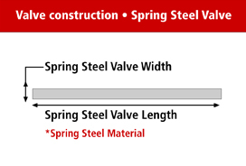 54.Spring_Steel_Valve_Construction