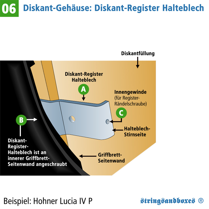 06.Register_Halteblech