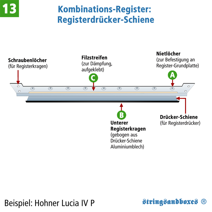 13.Registerdrucker-Schiene
