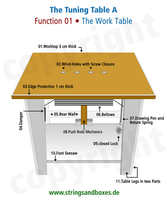 01.The_Work_Table