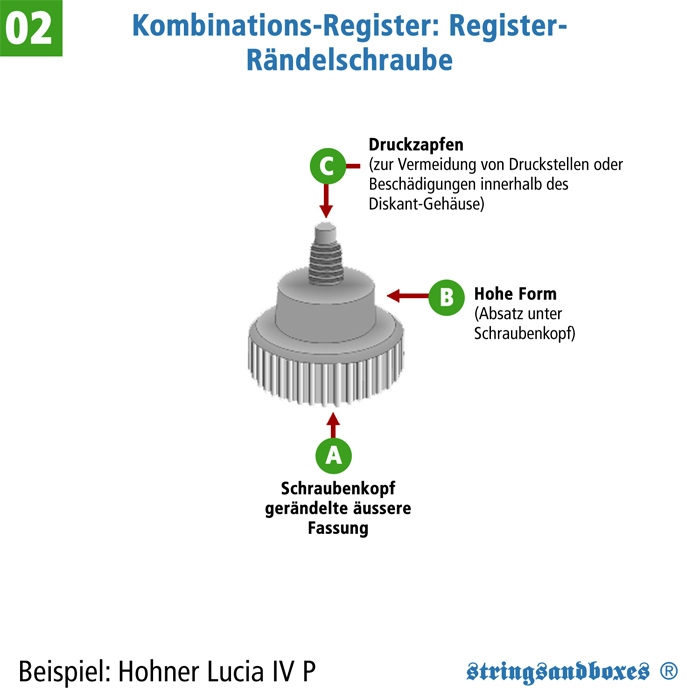 02.Register-Randelschraube